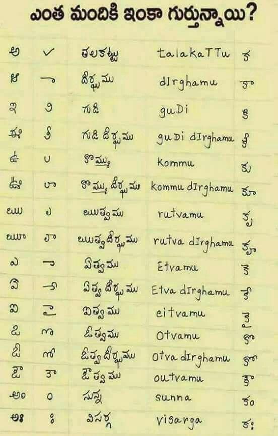 Telugu Language Telugu Inspirational Quotes Bible Quotes Telugu