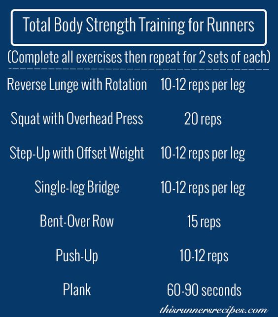 Strength Training Workouts: Pinterest • The World's Catalog Of Ideas