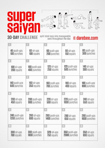 Fitness Challenges Saiyan Workout Super Saiyan Workout Workout Challenge