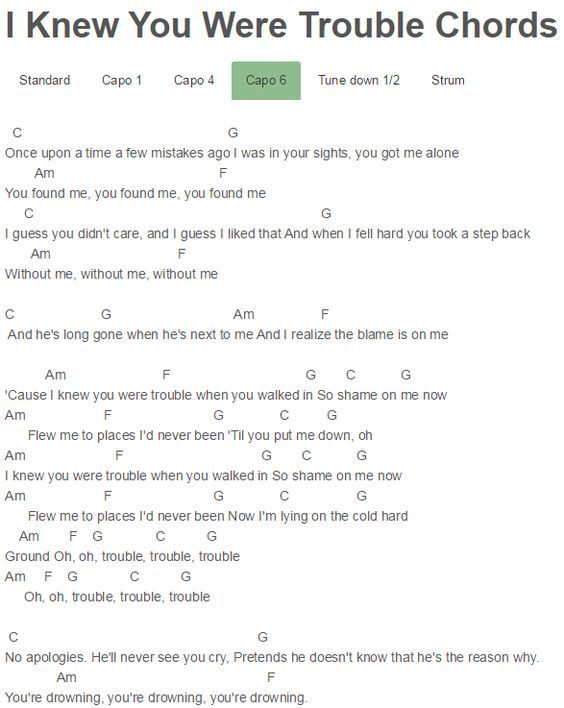 Simply Imagine What You Can Do With A Guitar You Can Also Discover How To Play Popular Music Ukelele Chords Ukulele Songs Ukulele Chords Songs Ukulele Chords