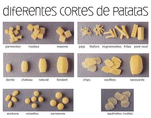 Diferentes cortes para las verduras hortalizas pinterest for Cortes de verduras gastronomia pdf