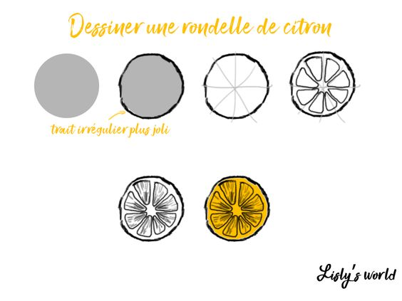 Dessiner une rondelle de citron