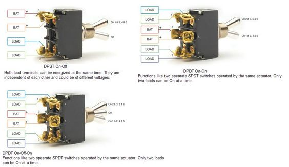 DPST and DPDT Switch