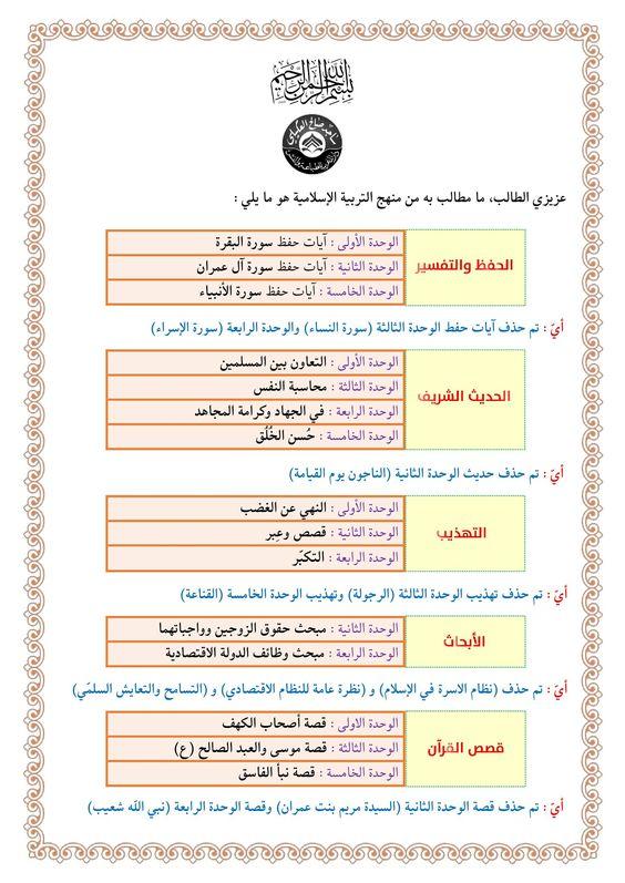 الحذوفات في مادة التربية الاسلامية لصف السادس 2020 تكييف منهج الاسلامية سادس ادبي 2021 تكييف منهج الاسلامية سادس علمي تطبيقي Blog Posts Blog Bullet Journal