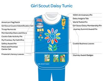 US Girl Scout Daisy tunic/ tabard badge placement