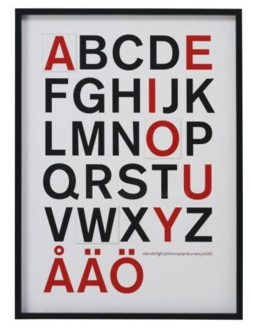Swedish alphabet art from Ikea