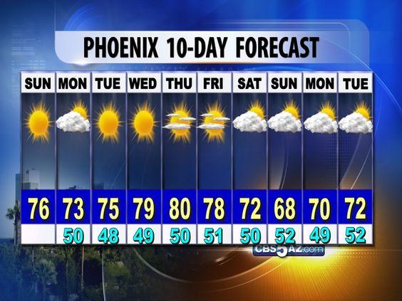 Weather In Phoenix Arizona Today Day Forecast For Phoenix - 10dayforecast