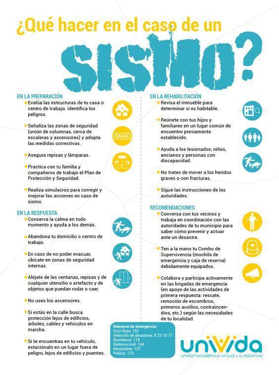 Infografía Qué Hacer En El Caso De Un Sismo Bienestar Institucional Consejos De Seguridad Salud Y Seguridad Desastres Naturales