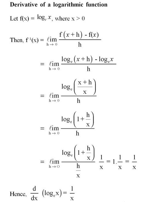 Differentiation of natural log function homework chart