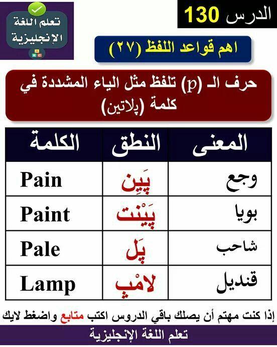 Pin By Alpanadol On ترجمة English Words Learn English English Language