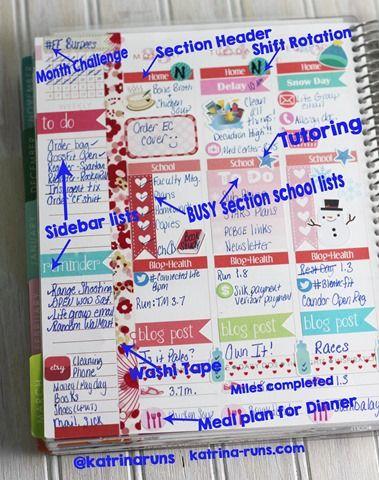 Erin Condren Life Planner spread and Erin condren stickers