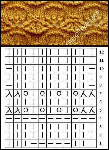 Knit Stitch pattern: