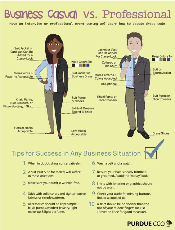 Dress to Impress: Business Casual vs. Professional - Men and women ...