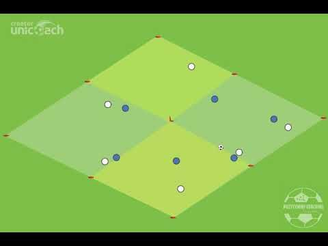 Possession Game 6v6 Youtube In 2020 Games Possession Soccer