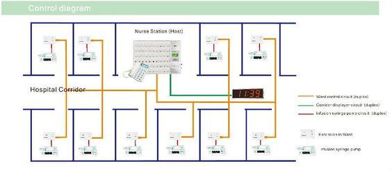 aiphone wiring diagram  | 800 x 1042