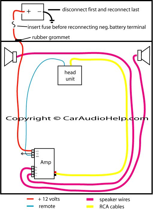 How To Install A Car Amp Wiring Diagram Audio Pinterest Cars