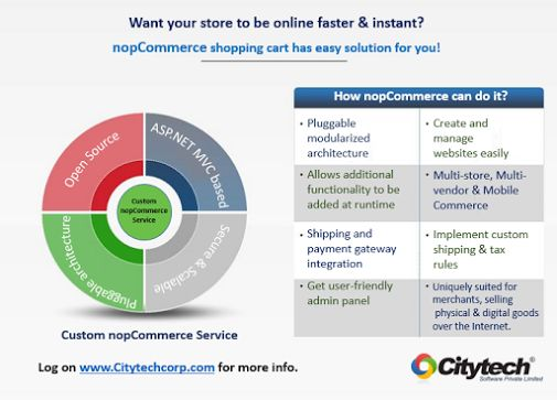 "Want your store to be online faster and instant? ""nopCommerce"" shopping cart has the easy Solution.  Citytech Software Private Limited is the Silver Solution Partner for #nopCommerce‬  in #UAE  and #India. Visit services at: http://www.citytechcorp.com/services/nopcommerce/"