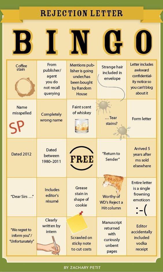 Rejection Letter Bingo - Writers Write Creative Blog