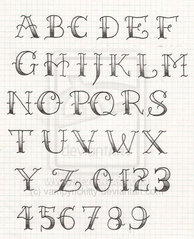 Old School Tattoo Lettering Lettering Practice By
