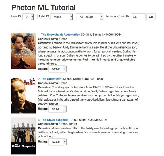 Photon ML Tutorial  linkedin/photon-ml Wiki  GitHub Read the full article click here. @tachyeonz