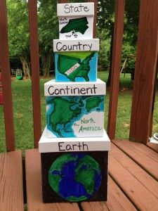 Teaching geography with boxes and paint.  You could have this in the room for most of the year and have the students place interesting facts they discover about each location inside the boxes.