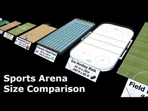 Sports Arena Size Comparison Youtube Sports Arena Comparison Sports