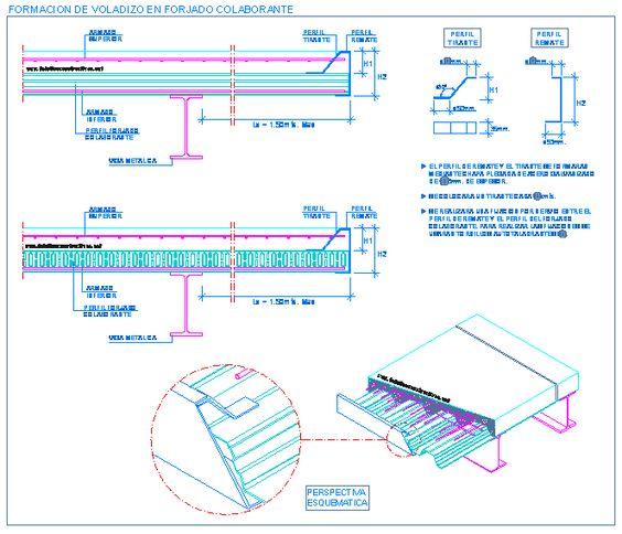 losa colaborante | detallesconstructivos.net