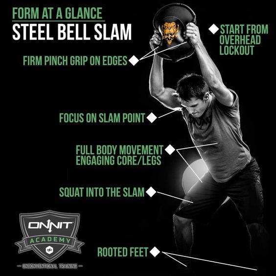 Form At A Glance Kettlebell Windmill: Form At A Glance: Steel Bell Slam Exercise #workout