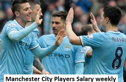 Manchester City Players Salary 2019 20 Highest Paid Player Manchester City Manchester City Football Club Manchester United Players