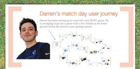 UX for Football League Interactive - Website Platform on Behance