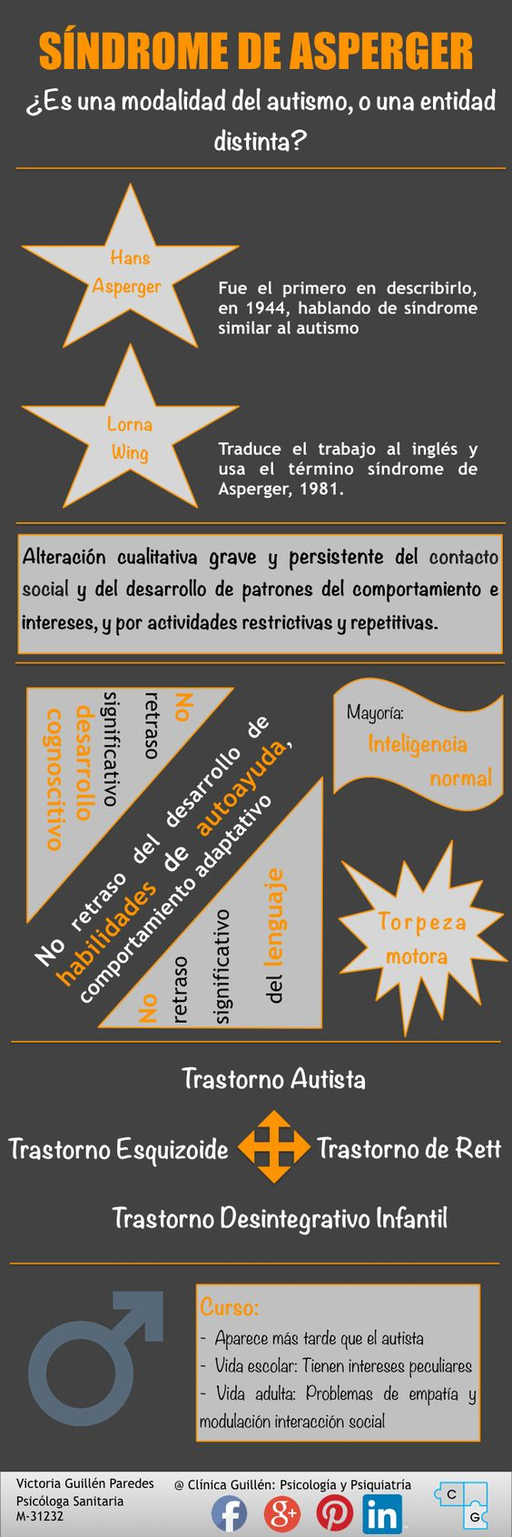 #asperger #trastornosgeneralizadosdeldesarrollo #psicologiainfantil #psicologia