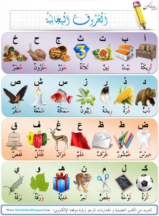 نتيجة بحث الصور عن الحروف الهجائية Arabic Alphabet Alphabet For Kids Arabic Alphabet For Kids