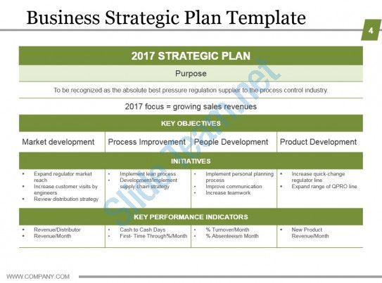 Business Strategic Planning Template For Organizations Powerpoint Presentation Slide Strategic Planning Template Strategic Planning Business Plan Template Free