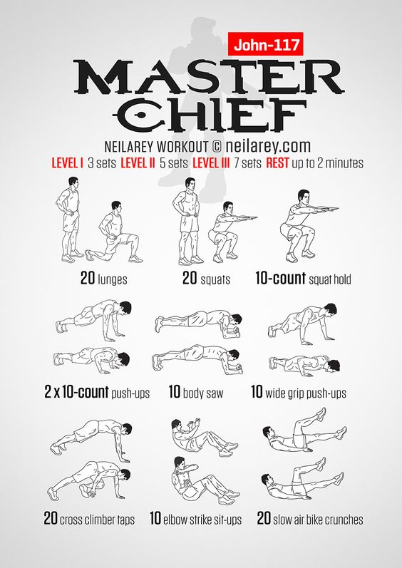 Master Chief Workout /  What it works: Quads, glutes, lower back, shoulders, triceps, core, chest, lower abs, front hip flexors, lateral abs, lower abs.