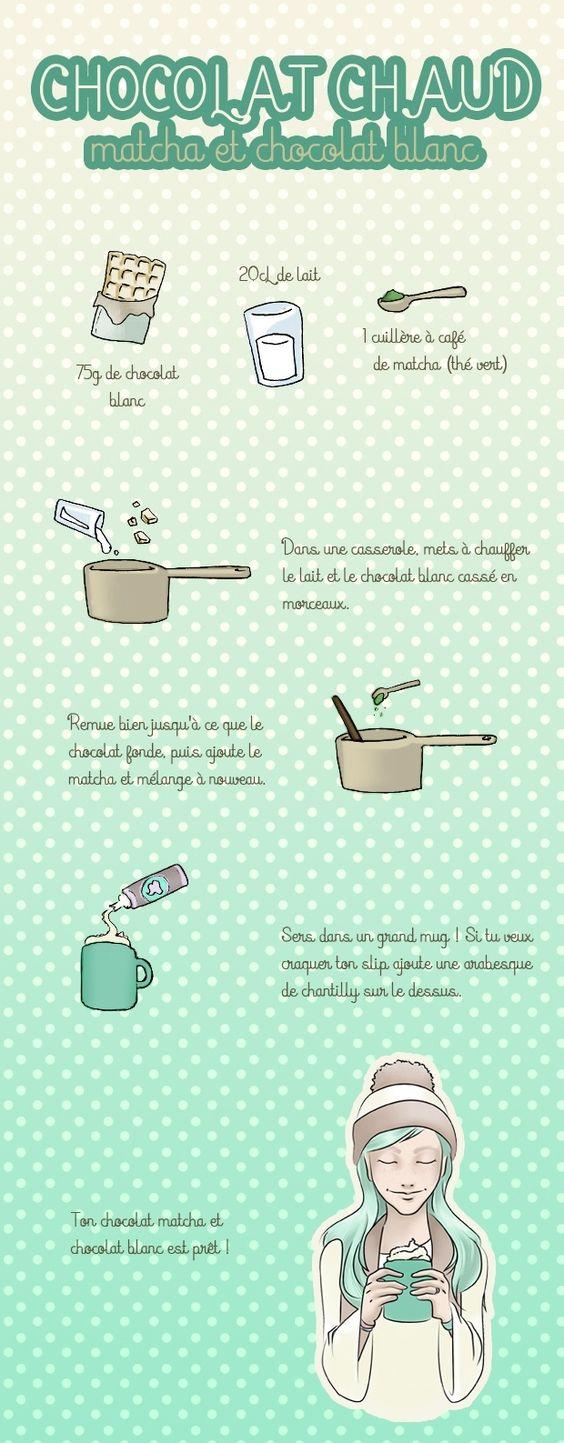 Le chocolat chaud du dimanche : matcha et chocolat blanc (http://www.madmoizelle.com/)