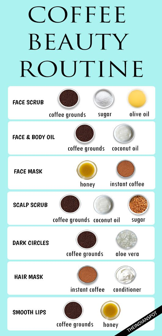 BEST BEAUTY TIPS USING COFFEE:
