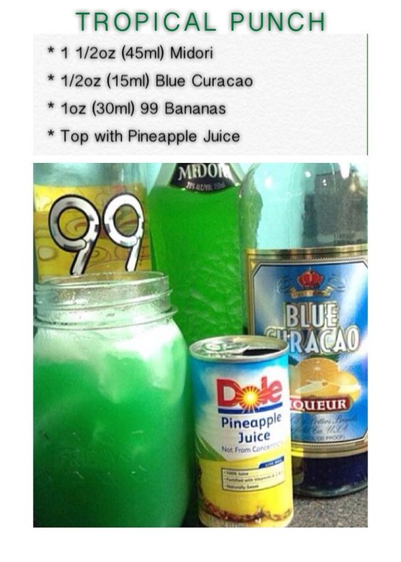 TROPICAL PUNCH by Tipsy Bartender