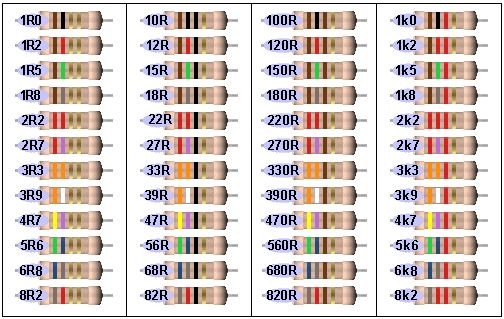 Resistor Color Code Calculator Download Resistor Color Code - resistor color code chart