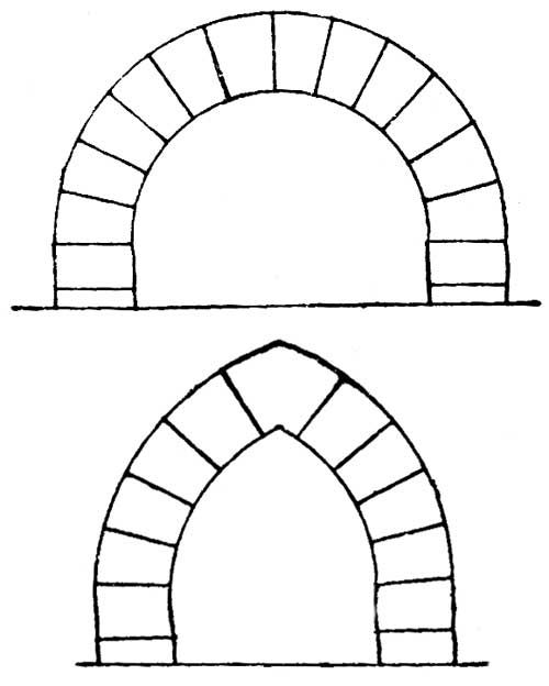 Types Of Roman Architecture Inspiration For The Subdivision Names In Flatlands WA