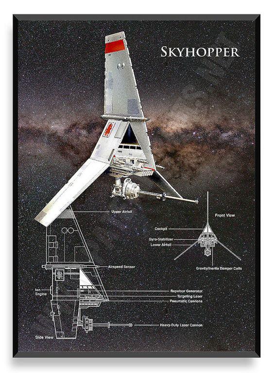 Cartel de Skyhopper nave de Star Wars Star por PatentPrintsPosters