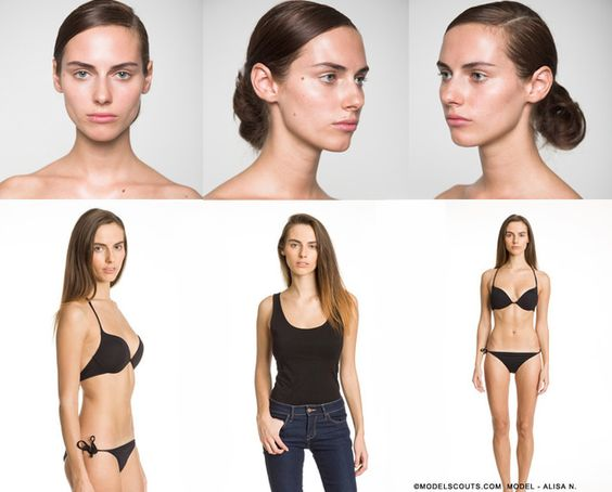 Modeling Safety - Been Contacted by a Model Agent or Scout Online? 5 Important Tips Models Need to Protect Themselves From Online Predators.