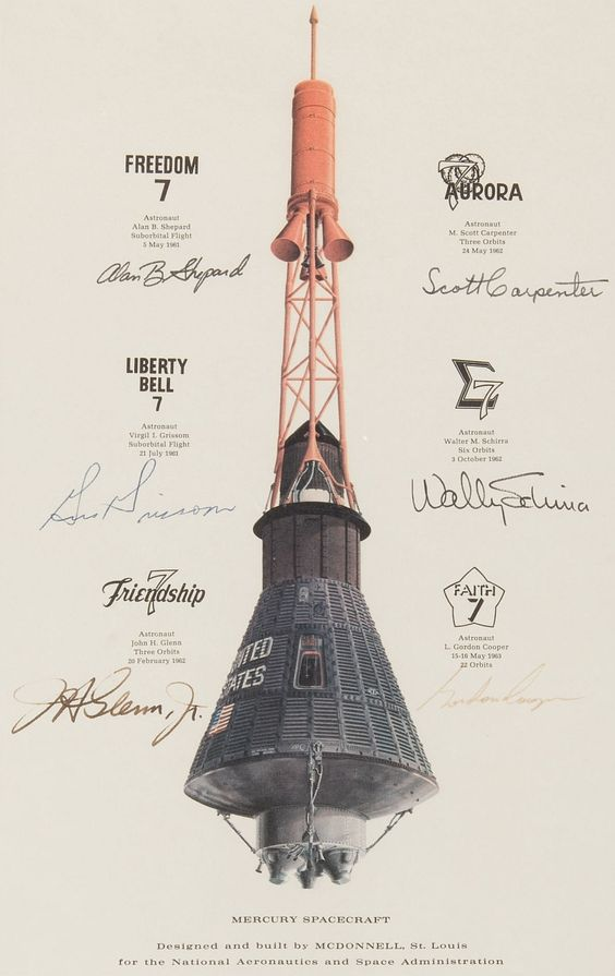Mercury Spacecraft, designed and built by McDonnell, St. Louis for the National Aeronautics and Space Administration. Signed by the six astronauts who flew in the Mercury program: Alan B Shepard, Gus Grissom, J H Glenn, Jr., Scott Carpenter, Wally Schirra and Gordon Cooper