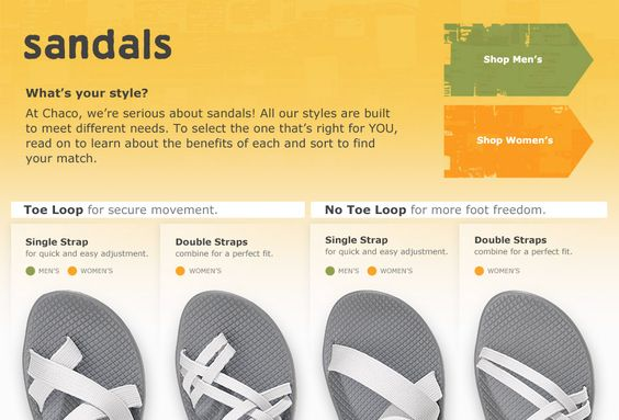 Chaco Types of Sandals