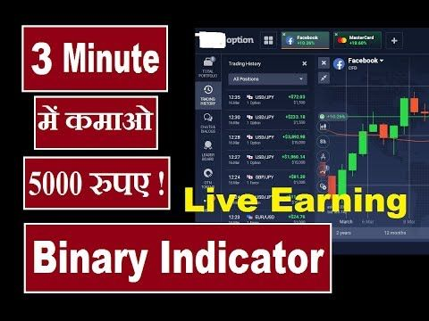 Iq Option Perfect Indicator For 3 Minute Trading 95 Winning