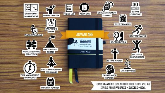 The Focus Planner : Designed for achieving goal project video thumbnail