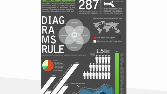 infographics | Free infographic, Make your and Infographic ...