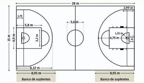 La Cancha De Baloncesto Es Una Superficie Dura Libre De Obstaculo Hay Una Linea En El Centro Del Campo Que Div Cancha De Voleibol Cancha De Baloncesto Canchas