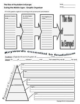 Worksheets Feudalism Worksheet feudalism worksheet dark feudal system worksheet