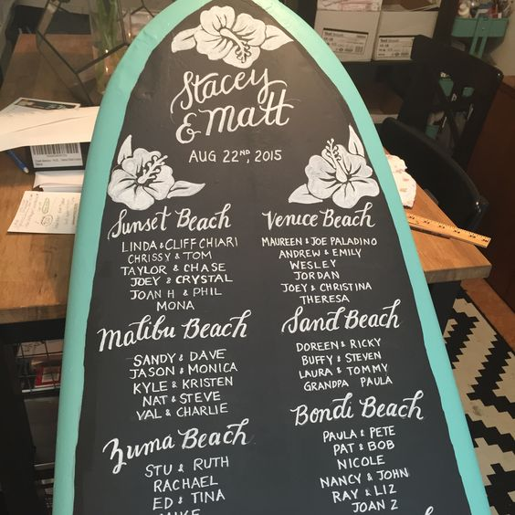 Wedding seating chart chalkboard designed by Scout Design Shop