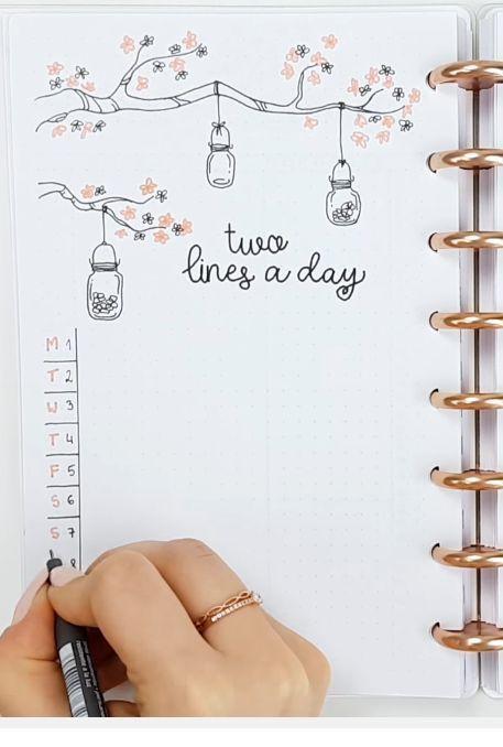 Https Image Prntscr Com Image Ppjluy0atma9cd7tnqzsua Png Kalenderideen Schreibideen Journaling Ideen